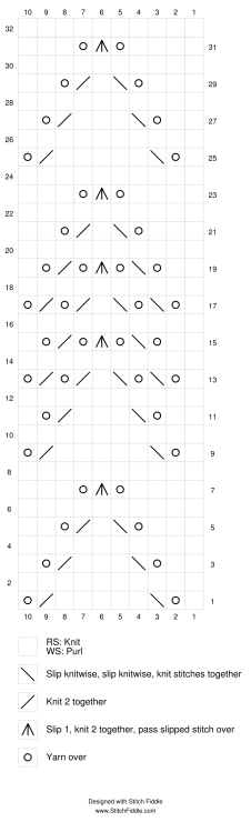 Chart A - Stitch Fiddle