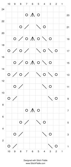 Chart B - Stitch Fiddle